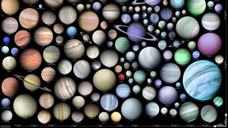 500以上の太陽系外惑星の温度と...